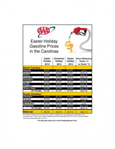 Easter 2014 AAA