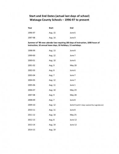 Start & End Dates - Watauga County Schools