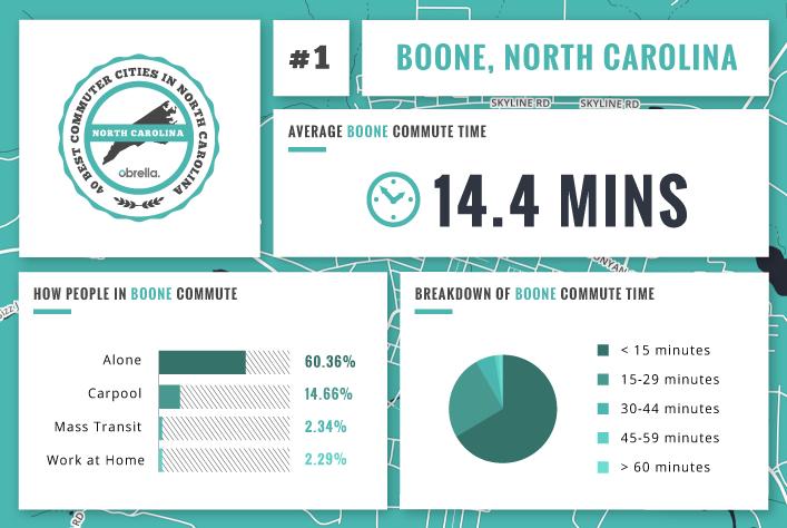 Boone 40-best-120