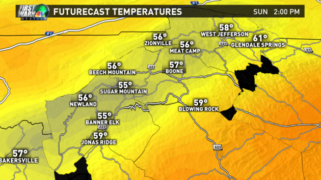 Futurecast Temperatures2