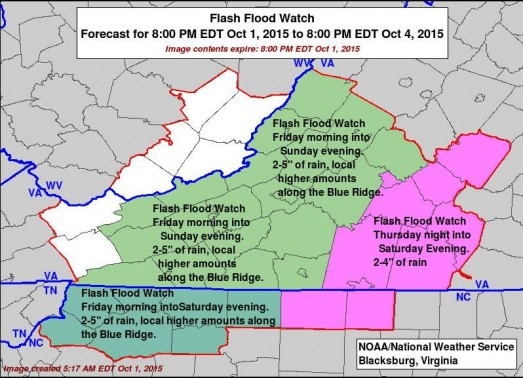 watches warnings Oct 1