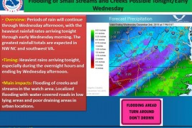 Flood Watch In Effect Through Wednesday, Threat Greatest Late Tuesday Night Into Wednesday