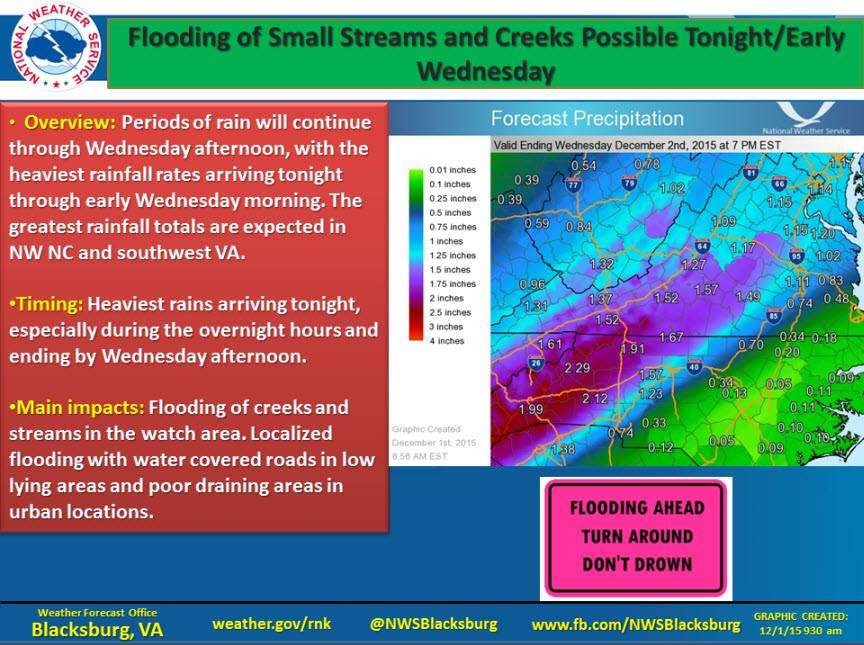 Dec 1 2015 flood threat