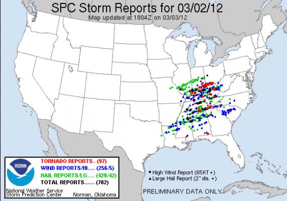 Storm Prediction Center Storm Reports