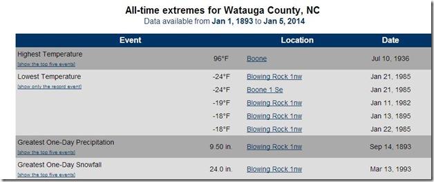 Watauga Roads Screen Shot143