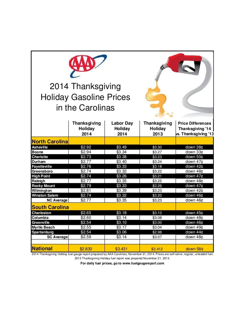 Thanksgiving_GasChart_2014