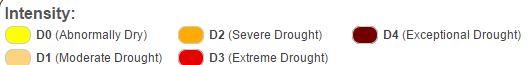Drought intensity key