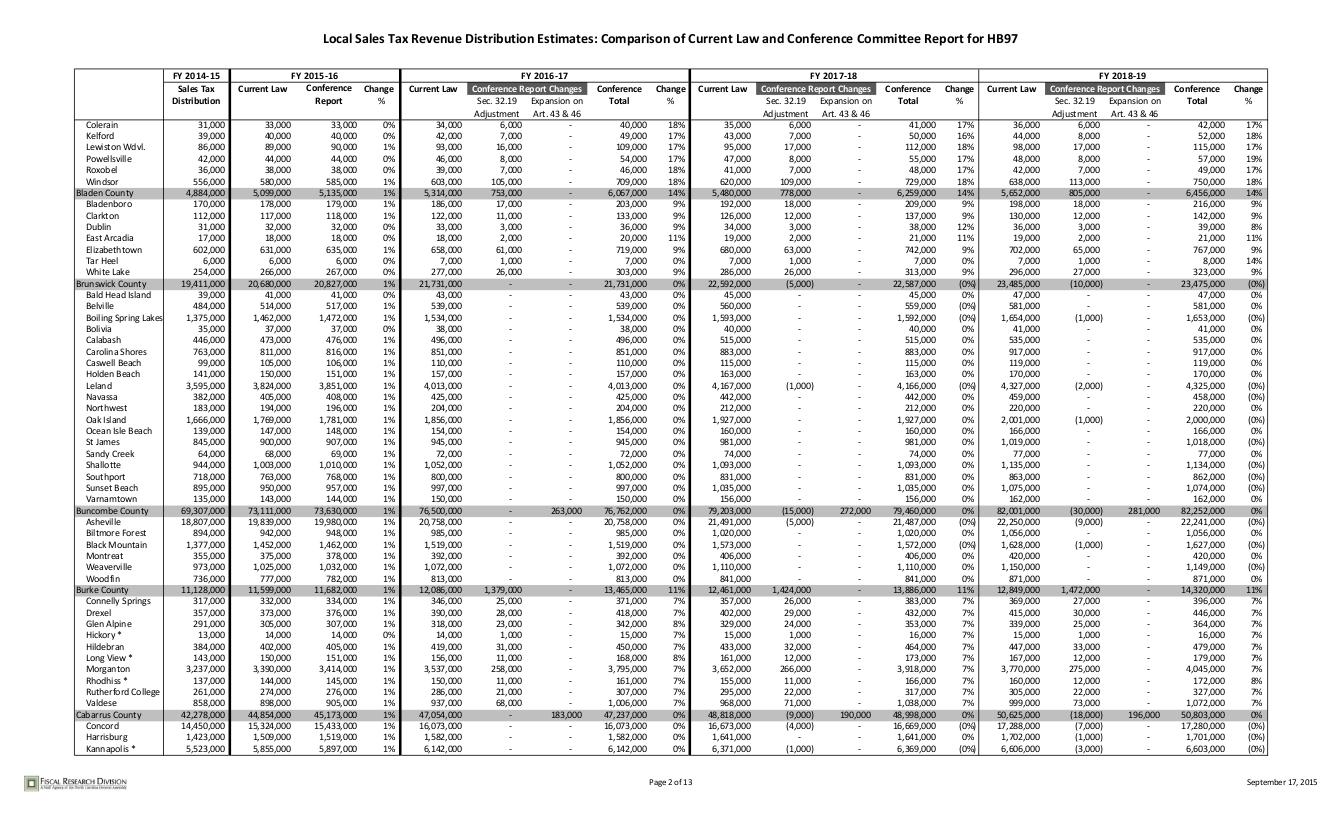 sales-tax-distribution_002