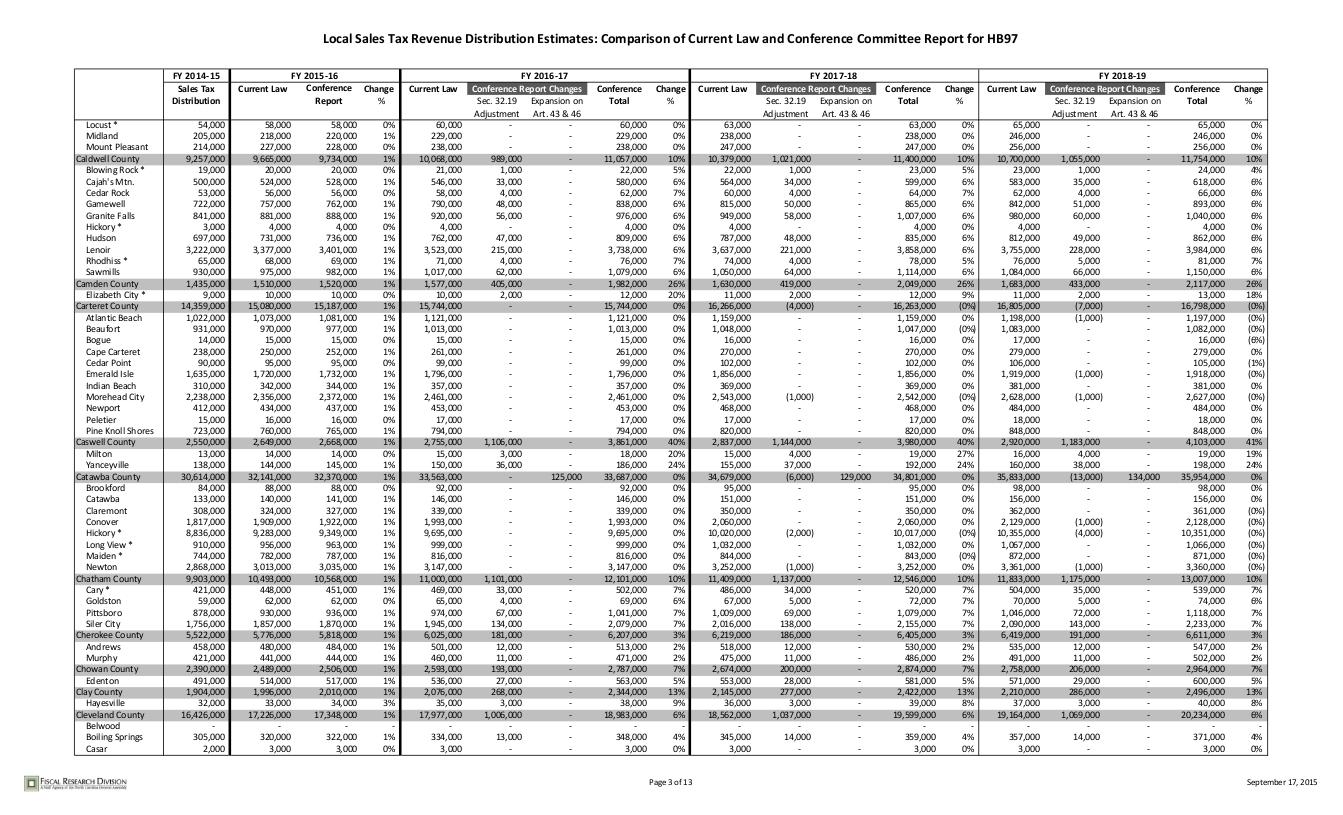 sales-tax-distribution_003